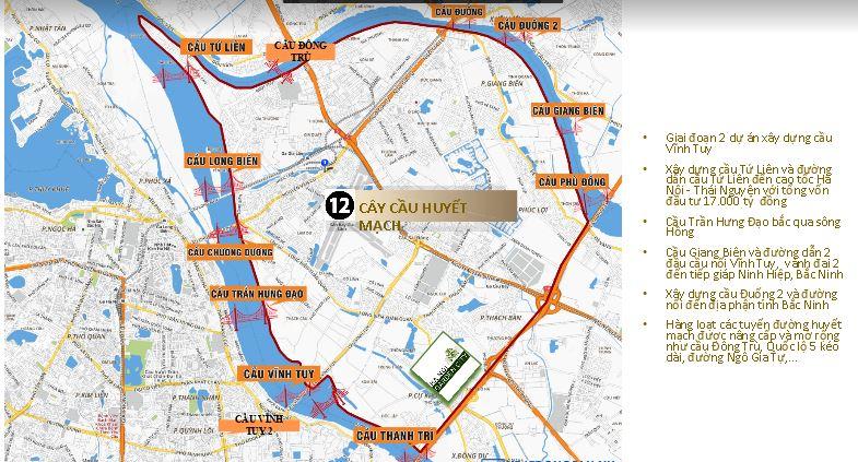 Hệ thống cầu kết nối khu vực Ha Noi Garden City